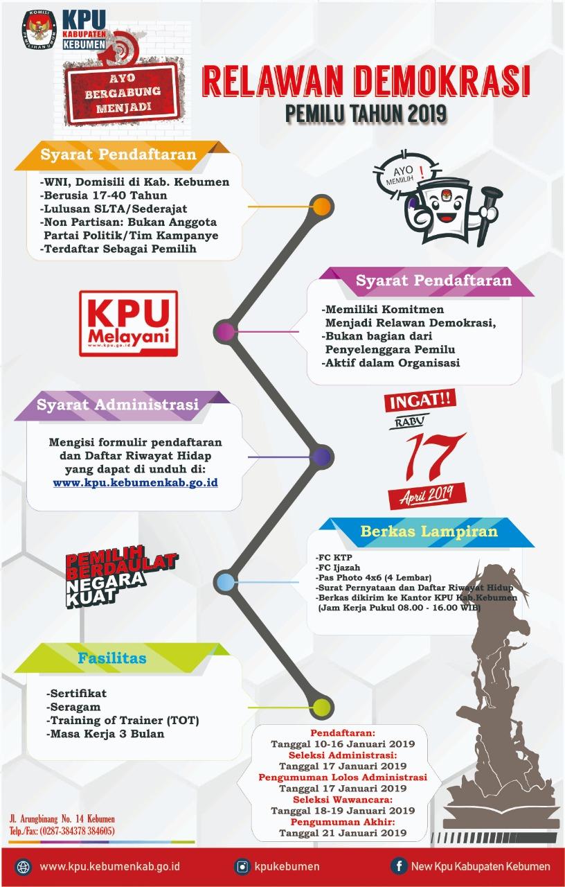 KPU Kebumen Bentuk Relawan Demokrasi