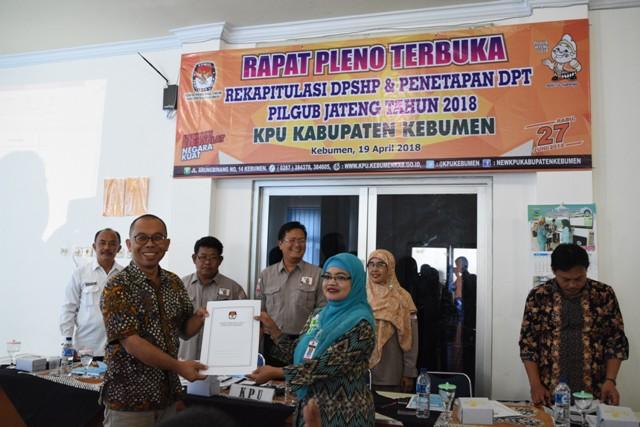 Rapat Pleno Terbuka Rekapitulasi DPSHP dan Penetapan DPT Pilgub Jateng Tahun 2018