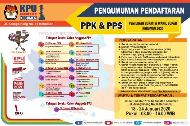 Pengumuman Pendaftaran PPK PPS Pilbup 2020
