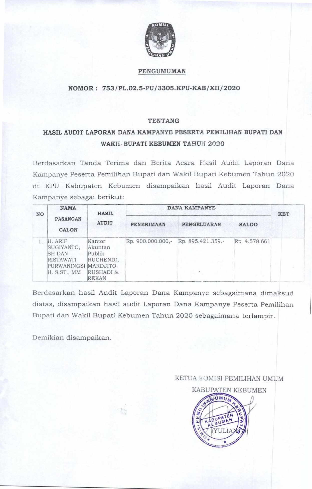 HASIL AUDIT DANA KAMPANYE PESERTA PILBUP KEBUMEN 2020